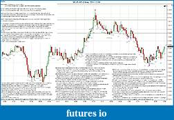Trading spot fx euro using price action-2011-12-06-notes.jpg