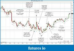 Trading spot fx euro using price action-2011-12-07-market-structure-.jpg