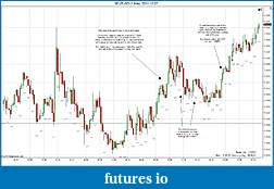 Trading spot fx euro using price action-2011-12-07-trades-.jpg