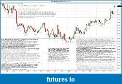 Trading spot fx euro using price action-2011-12-07-notes.jpg