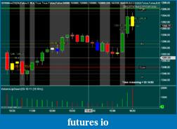 Safin's Trading Journal-es_07dec2011_160000.png