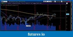 Upwind Trading Journal-iwm_chart_120811.jpg