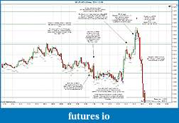 Trading spot fx euro using price action-2011-12-08-market-structure-.jpg