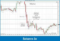 Trading spot fx euro using price action-2011-12-08-market-structure-b.jpg