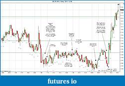 Trading spot fx euro using price action-2011-12-08-trades-.jpg