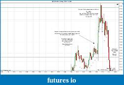 Trading spot fx euro using price action-2011-12-08-trades-b.jpg