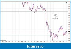 Trading spot fx euro using price action-2011-12-08-trades-d.jpg