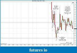 Trading spot fx euro using price action-2011-12-08-trades-e.jpg