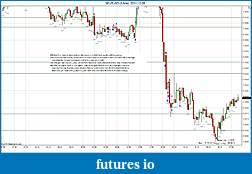 Trading spot fx euro using price action-2011-12-08-notes-b.jpg