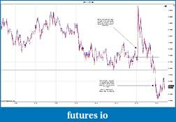 Trading spot fx euro using price action-2011-12-08-lessons-learnt-.jpg