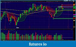 Time Bandit: Daily Trading Plan for the YM and ES-esu1-12092011-daily.jpg