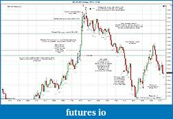 Click image for larger version  Name:2011-12-09 Market Structure a.jpg Views:54 Size:373.8 KB ID:56947