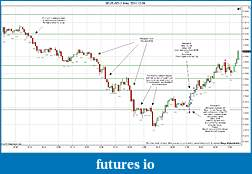 Trading spot fx euro using price action-2011-12-09-trades-b.jpg