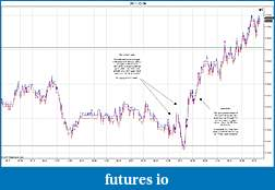 Trading spot fx euro using price action-2011-12-09-trades-c.jpg
