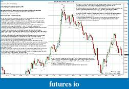 Trading spot fx euro using price action-2011-12-09-notes-.jpg