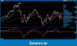 EURUSD 6E Euro-2011-12-10-6e.jpg