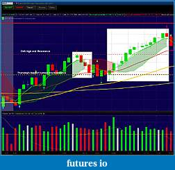 Time Bandit: Daily Trading Plan for the YM and ES-12092011-es-trade.jpg