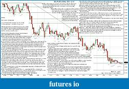 Trading spot fx euro using price action-2011-12-12-notes.jpg