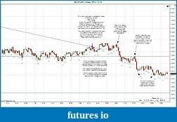 Trading spot fx euro using price action-2011-12-12-trades-.jpg