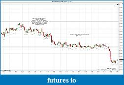 Trading spot fx euro using price action-2011-12-12-trades-b.jpg
