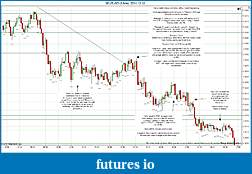Trading spot fx euro using price action-2011-12-12-market-structure.jpg