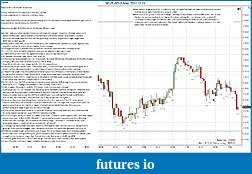 Trading spot fx euro using price action-2011-12-13-notes-.jpg