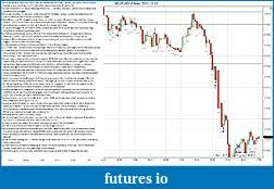 Trading spot fx euro using price action-2011-12-13-notes-b.jpg