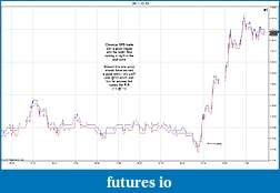 Click image for larger version  Name:2011-12-13 Trades a.jpg Views:58 Size:132.7 KB ID:57198