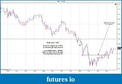 Trading spot fx euro using price action-2011-12-13-trades-b.jpg