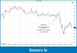 Trading spot fx euro using price action-2011-12-13-trades-c.jpg