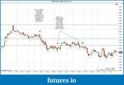 Trading spot fx euro using price action-2011-12-13-trades-d.jpg