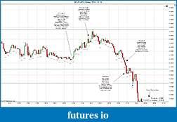 Trading spot fx euro using price action-2011-12-13-trades-e.jpg