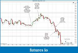 Click image for larger version  Name:2011-12-13 Trades e.jpg Views:58 Size:193.2 KB ID:57202