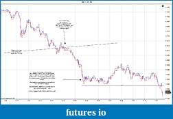 Trading spot fx euro using price action-2011-12-13-trades-f.jpg