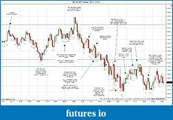 Trading spot fx euro using price action-2011-12-14-market-structure.jpg