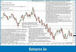 Trading spot fx euro using price action-2011-12-14-notes.jpg