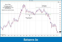 Trading spot fx euro using price action-2011-12-14-trades-.jpg