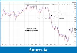 Trading spot fx euro using price action-2011-12-14-trades-b.jpg
