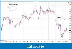Trading spot fx euro using price action-2011-12-14-trades-c.jpg