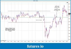 Trading spot fx euro using price action-2011-12-14-trades-d.jpg