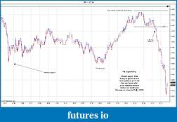 Trading spot fx euro using price action-2011-12-14-trades-e.jpg