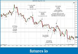 Trading spot fx euro using price action-2011-12-14-trades-f.jpg