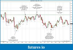 Trading spot fx euro using price action-2011-12-14-trades-g.jpg