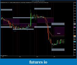 ACD trading By Mark Fisher-cl-01-12-60-min-15_12_2011.jpg
