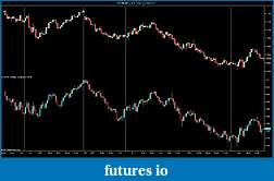 Correlation between index futures-6a-compared-ym.jpg
