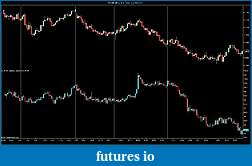 Correlation between index futures-6a-vs-cl.jpg