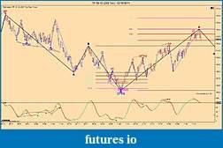 Vovan348 Day Trading TF with NFT setup-tf-03-12-233-tick-bm-12_15_2011.jpg