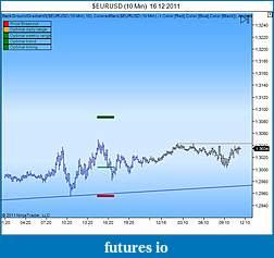 EURUSD 6E Euro-eurusd-10-min-16_12_2011.jpg