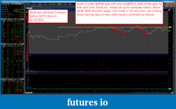 ACD trading By Mark Fisher-12-16-2011_pre_market.png