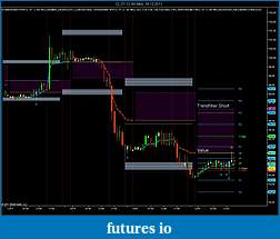 ACD trading By Mark Fisher-cl-01-12-60-min-16_12_2011.jpg